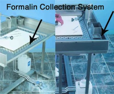 Formalin Collection System – HO015