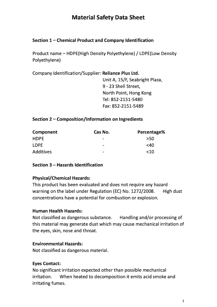 Download Mopec BE165 MSDS